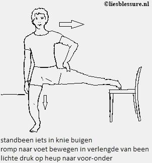 adductoren rekken - liesblessure.nl