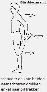 quadriceps rekking - liesblessure oefening